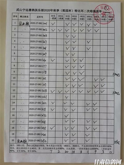 武山宁远赛鸽俱乐部2020年(熙园杯)特比环二次暗